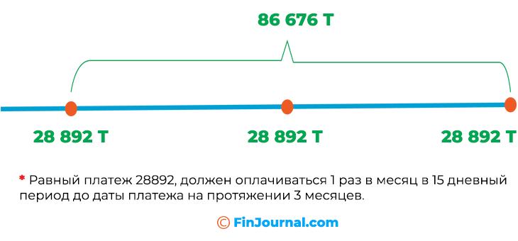 Рассрочка по карте Каспий Ред