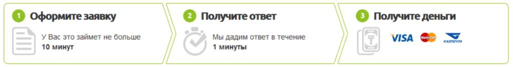 Как взять онлайн займ в Казахстане на карту?